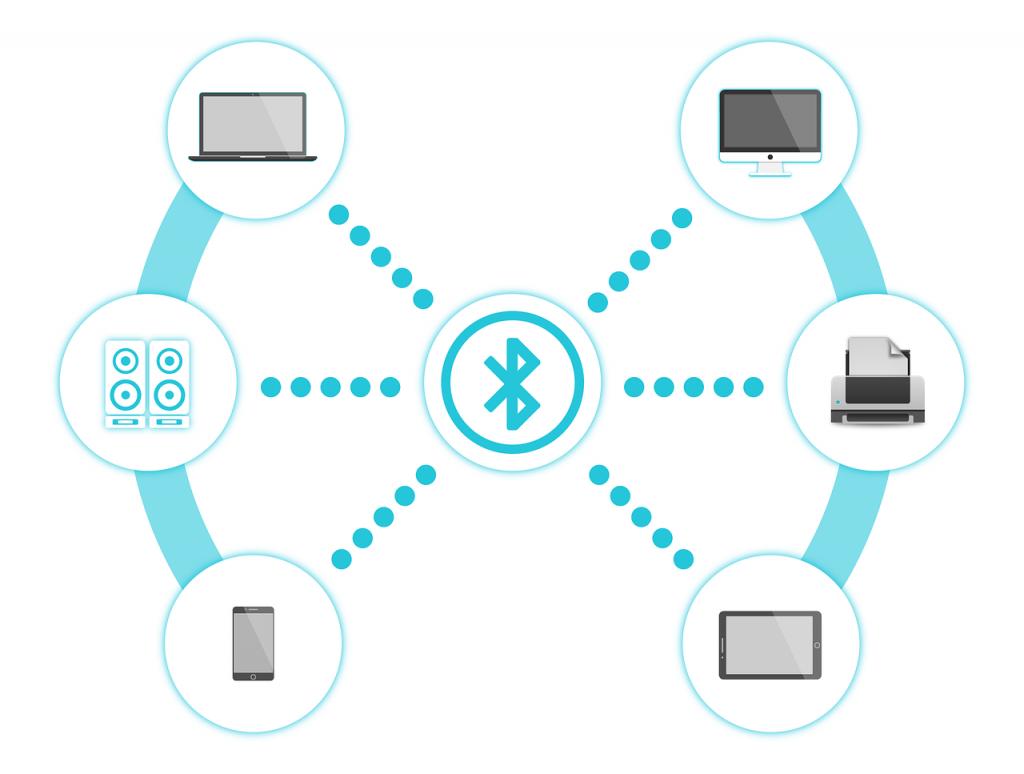 Conexión Bluetooth para PS4